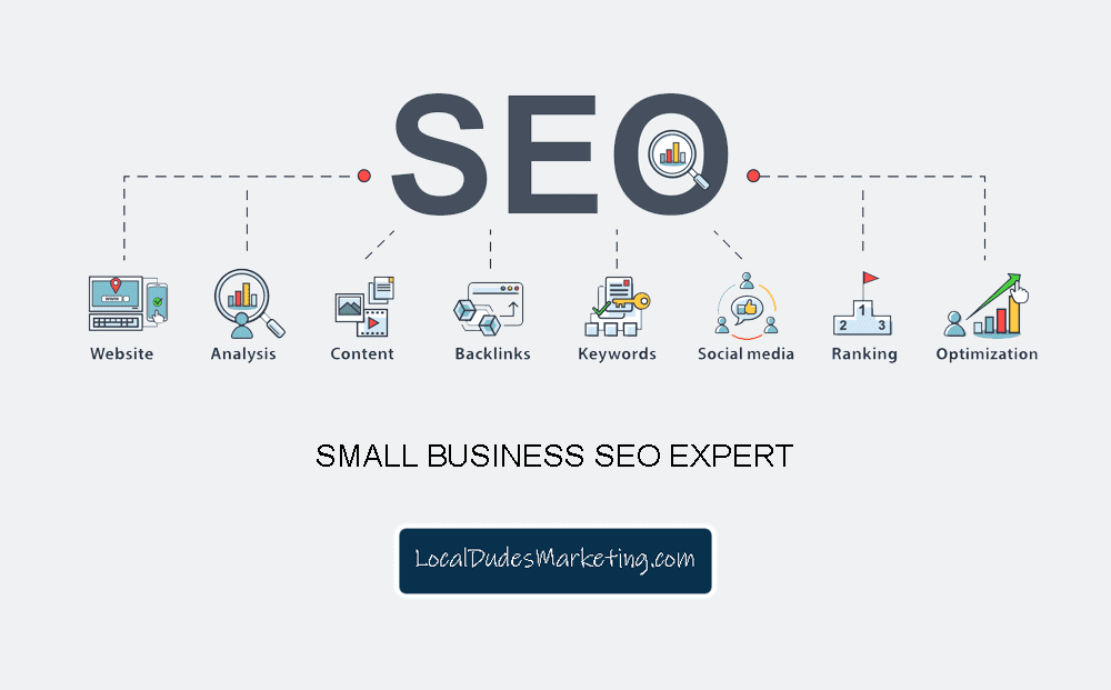 What are the best SEO strategies?