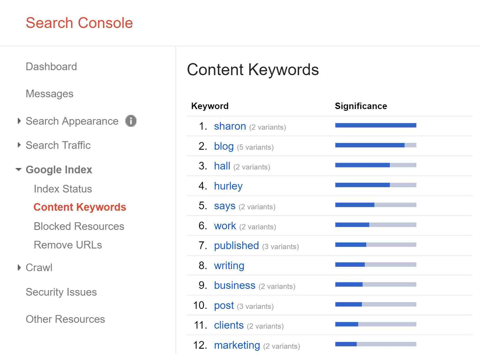 What is Google Search console in SEO?
