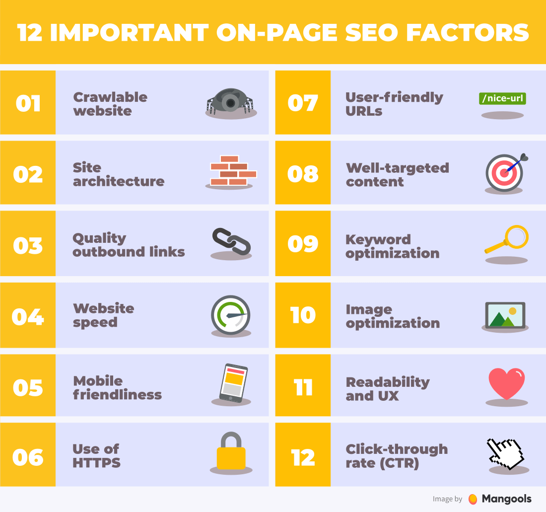What is the difference between on page and off page SEO?