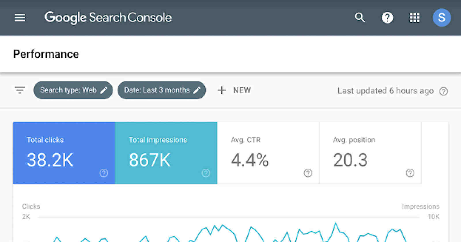 What's the difference between Google Analytics and Google Search Console?