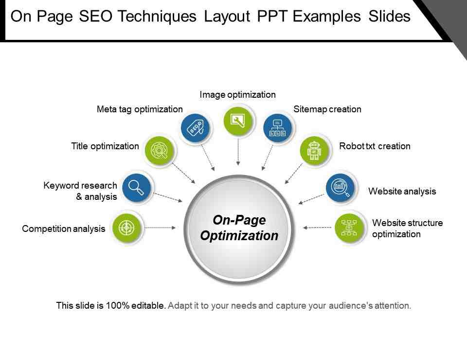 Which is example of on-page SEO?
